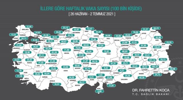 Adıyaman Türkiye'de en az vakanın görüldüğü il oldu